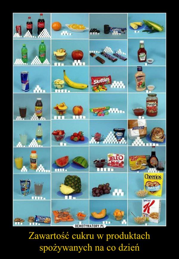 Zawartość cukru w produktach spożywanych na co dzień –