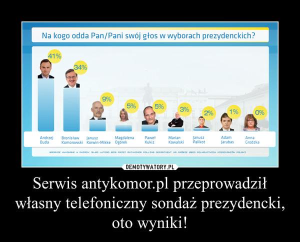 Serwis antykomor.pl przeprowadził własny telefoniczny sondaż prezydencki, oto wyniki! –