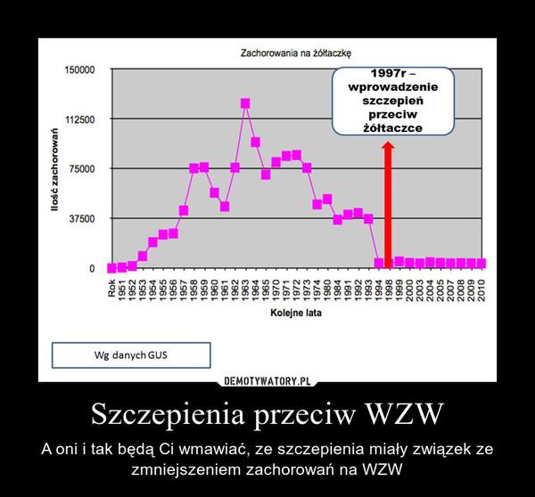 Szczepienia przeciw WZW – A oni i tak będą Ci wmawiać, ze szczepienia miały związek ze zmniejszeniem zachorowań na WZW