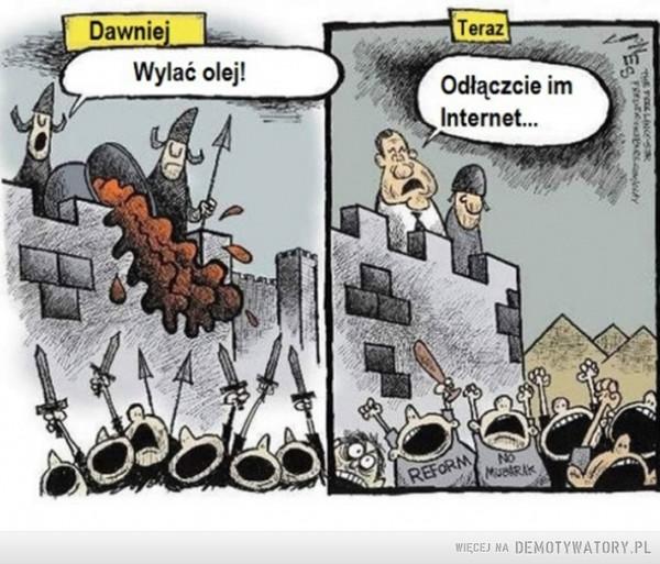 Postęp technologiczny –