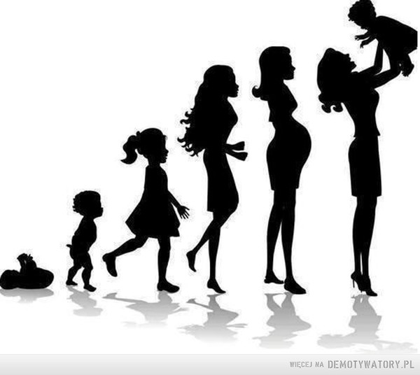 Cykl życia kobiety –