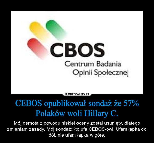 CEBOS opublikował sondaż że 57% Polaków woli Hillary C. – Mój demota z powodu niskiej oceny został usunięty, dlatego zmieniam zasady. Mój sondaż:Kto ufa CEBOS-owi. Ufam łapka do dół, nie ufam łapka w górę.