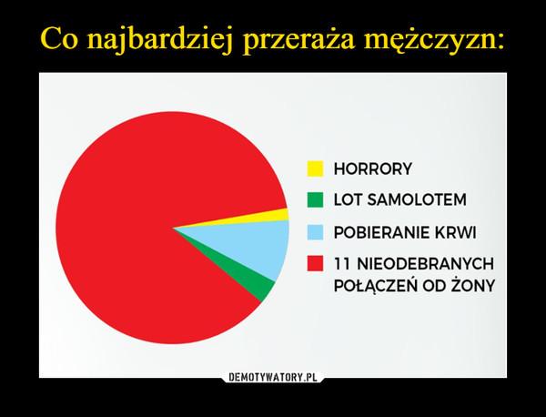 –  HORRORY LOT SAMOLOTEM POBIERANIE KRWI 11 NIEODEBRANYCH POŁĄCZEŃ OD ŻONY