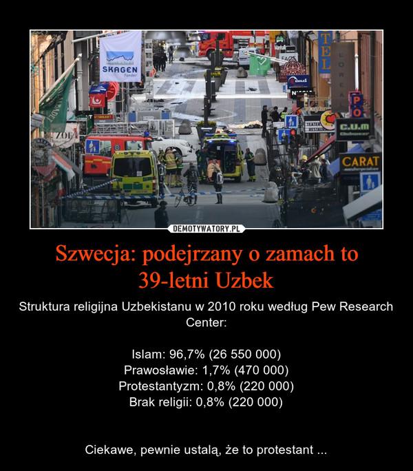 Szwecja: podejrzany o zamach to 39-letni Uzbek – Struktura religijna Uzbekistanu w 2010 roku według Pew Research Center:Islam: 96,7% (26 550 000)Prawosławie: 1,7% (470 000)Protestantyzm: 0,8% (220 000)Brak religii: 0,8% (220 000)Ciekawe, pewnie ustalą, że to protestant ...