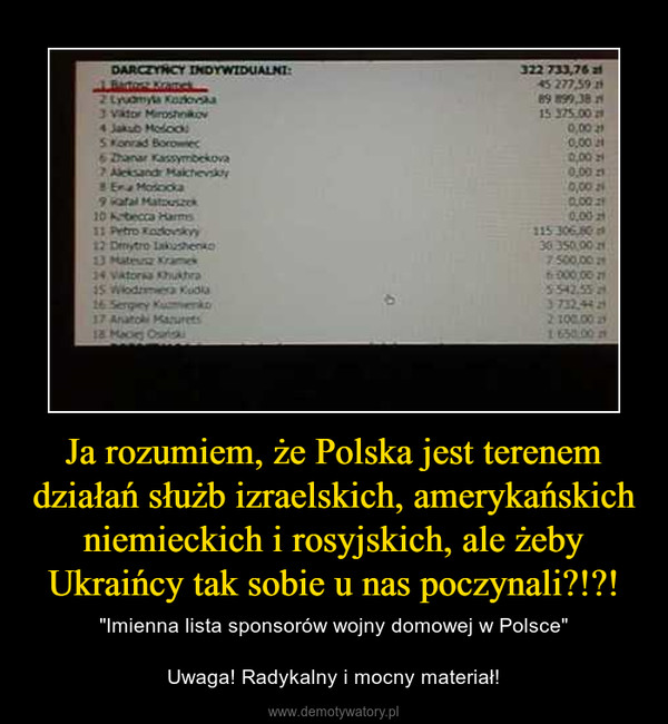 """Ja rozumiem, że Polska jest terenem działań służb izraelskich, amerykańskich niemieckich i rosyjskich, ale żeby Ukraińcy tak sobie u nas poczynali?!?! – """"Imienna lista sponsorów wojny domowej w Polsce""""Uwaga! Radykalny i mocny materiał!"""