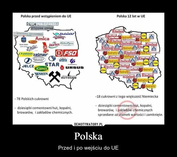 Polska – Przed i po wejściu do UE