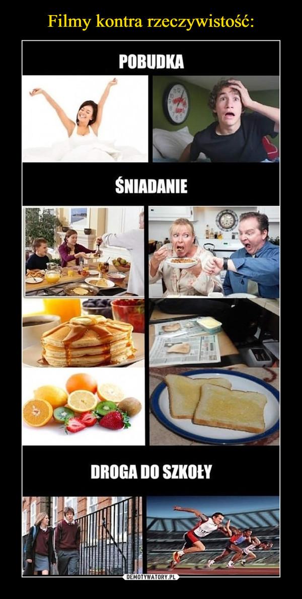 –  pobudka śniadanie droga do szkoły
