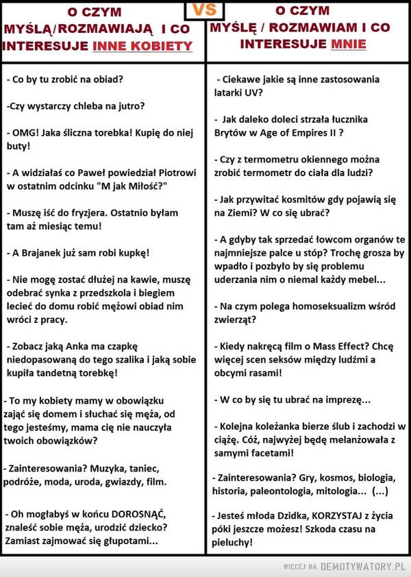 Inne kobiety vs. Ja –