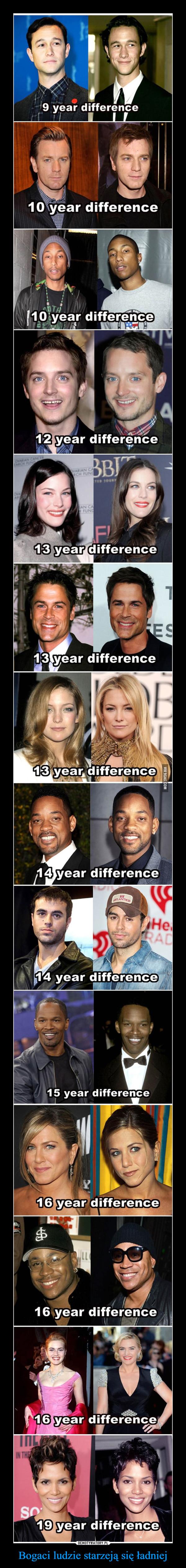 Bogaci ludzie starzeją się ładniej –