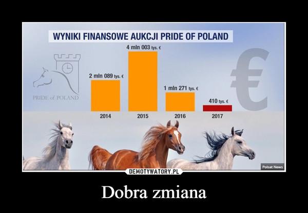 Dobra zmiana –  wyniki finansowe aukcji pride of poland