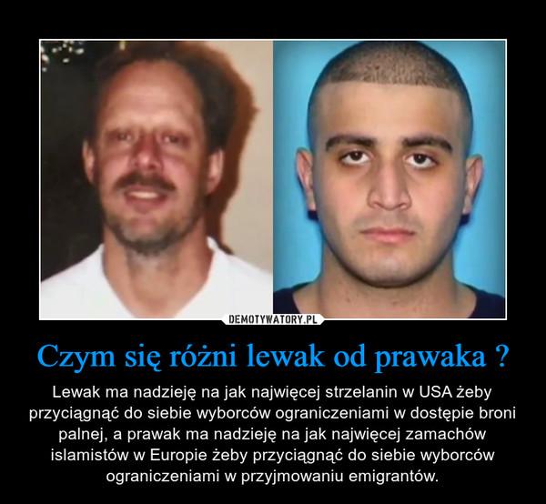 Czym się różni lewak od prawaka ? – Lewak ma nadzieję na jak najwięcej strzelanin w USA żeby przyciągnąć do siebie wyborców ograniczeniami w dostępie broni palnej, a prawak ma nadzieję na jak najwięcej zamachów islamistów w Europie żeby przyciągnąć do siebie wyborców ograniczeniami w przyjmowaniu emigrantów.