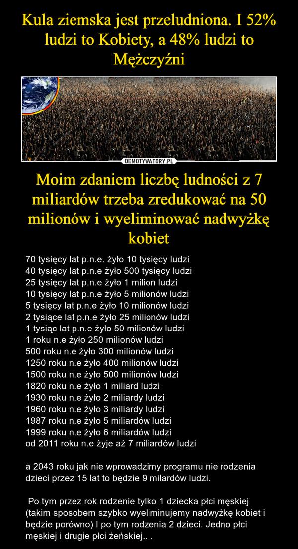 Moim zdaniem liczbę ludności z 7 miliardów trzeba zredukować na 50 milionów i wyeliminować nadwyżkę kobiet – 70 tysięcy lat p.n.e. żyło 10 tysięcy ludzi40 tysięcy lat p.n.e żyło 500 tysięcy ludzi25 tysięcy lat p.n.e żyło 1 milion ludzi10 tysięcy lat p.n.e żyło 5 milionów ludzi5 tysięcy lat p.n.e żyło 10 milionów ludzi2 tysiące lat p.n.e żyło 25 milionów ludzi1 tysiąc lat p.n.e żyło 50 milionów ludzi1 roku n.e żyło 250 milionów ludzi500 roku n.e żyło 300 milionów ludzi1250 roku n.e żyło 400 milionów ludzi1500 roku n.e żyło 500 milionów ludzi1820 roku n.e żyło 1 miliard ludzi1930 roku n.e żyło 2 miliardy ludzi1960 roku n.e żyło 3 miliardy ludzi1987 roku n.e żyło 5 miliardów ludzi1999 roku n.e żyło 6 miliardów ludziod 2011 roku n.e żyje aż 7 miliardów ludzia 2043 roku jak nie wprowadzimy programu nie rodzenia dzieci przez 15 lat to będzie 9 milardów ludzi. Po tym przez rok rodzenie tylko 1 dziecka płci męskiej (takim sposobem szybko wyeliminujemy nadwyżkę kobiet i będzie porówno) I po tym rodzenia 2 dzieci. Jedno płci męskiej i drugie płci żeńskiej....