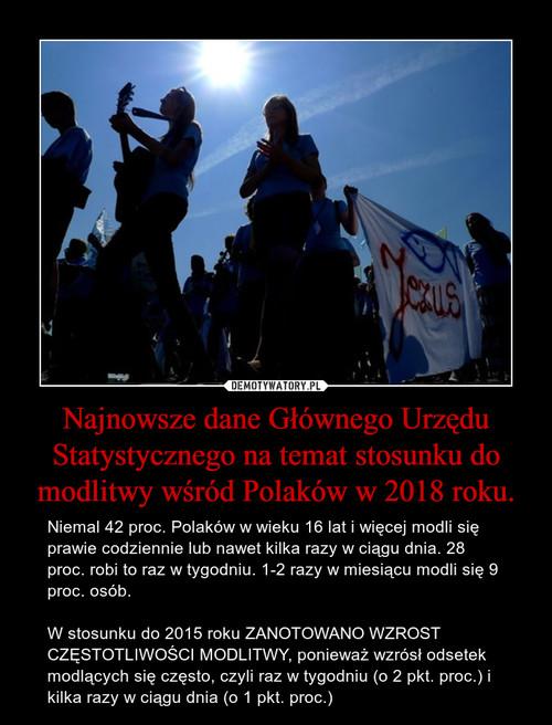 Najnowsze dane Głównego Urzędu Statystycznego na temat stosunku do modlitwy wśród Polaków w 2018 roku.