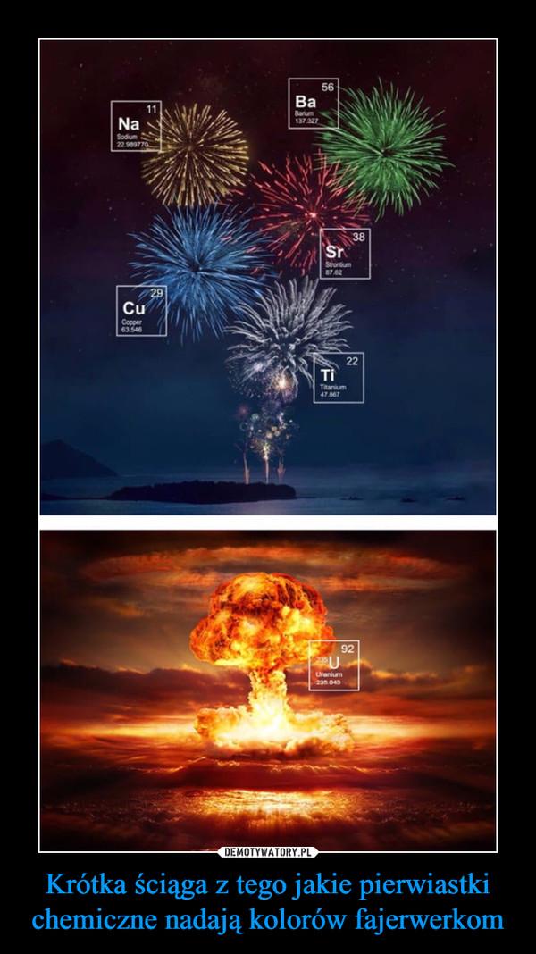 Krótka ściąga z tego jakie pierwiastki chemiczne nadają kolorów fajerwerkom –