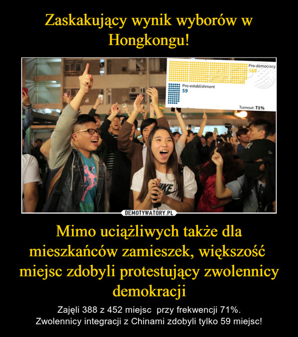 Mimo uciążliwych także dla mieszkańców zamieszek, większość  miejsc zdobyli protestujący zwolennicy demokracji – Zajęli 388 z 452 miejsc  przy frekwencji 71%.Zwolennicy integracji z Chinami zdobyli tylko 59 miejsc!