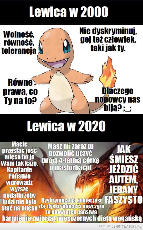 lewica –