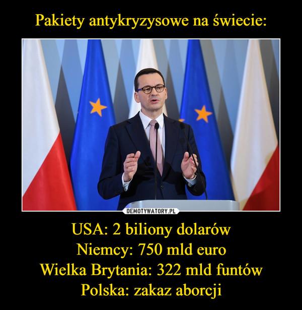 USA: 2 biliony dolarówNiemcy: 750 mld euroWielka Brytania: 322 mld funtówPolska: zakaz aborcji –