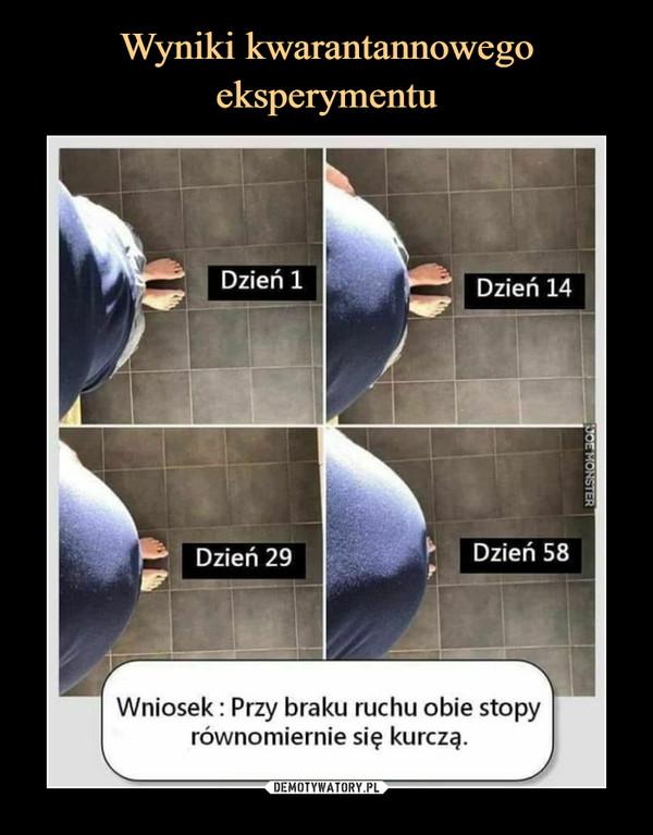 –  Wniosek: Przy braku ruchu obie stopyrównomiernie się kurczą.