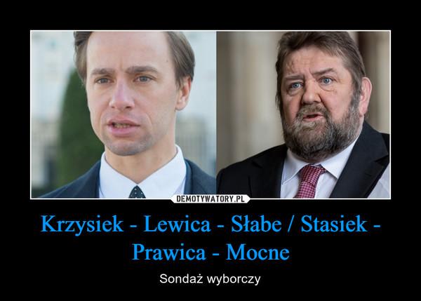 Krzysiek - Lewica - Słabe / Stasiek - Prawica - Mocne – Sondaż wyborczy
