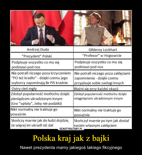 Polska kraj jak z bajki – Nawet prezydenta mamy jakiegoś takiego fikcyjnego