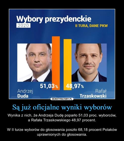 Są już oficjalne wyniki wyborów