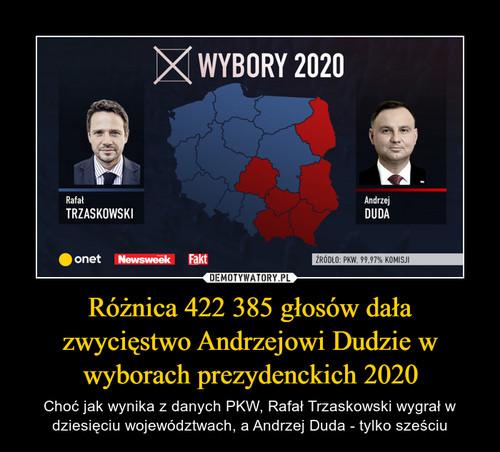 Różnica 422 385 głosów dała zwycięstwo Andrzejowi Dudzie w wyborach prezydenckich 2020