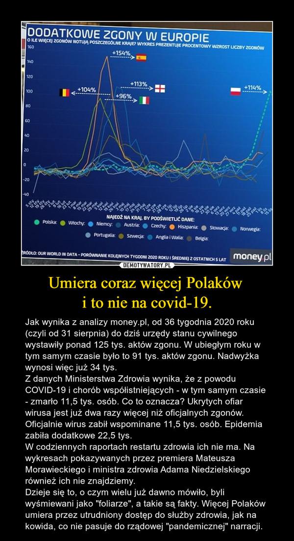 """Umiera coraz więcej Polaków i to nie na covid-19. – Jak wynika z analizy money.pl, od 36 tygodnia 2020 roku (czyli od 31 sierpnia) do dziś urzędy stanu cywilnego wystawiły ponad 125 tys. aktów zgonu. W ubiegłym roku w tym samym czasie było to 91 tys. aktów zgonu. Nadwyżka wynosi więc już 34 tys.Z danych Ministerstwa Zdrowia wynika, że z powodu COVID-19 i chorób współistniejących - w tym samym czasie - zmarło 11,5 tys. osób. Co to oznacza? Ukrytych ofiar wirusa jest już dwa razy więcej niż oficjalnych zgonów. Oficjalnie wirus zabił wspominane 11,5 tys. osób. Epidemia zabiła dodatkowe 22,5 tys.W codziennych raportach restartu zdrowia ich nie ma. Na wykresach pokazywanych przez premiera Mateusza Morawieckiego i ministra zdrowia Adama Niedzielskiego również ich nie znajdziemy.Dzieje się to, o czym wielu już dawno mówiło, byli wyśmiewani jako """"foliarze"""", a takie są fakty. Więcej Polaków umiera przez utrudniony dostęp do służby zdrowia, jak na kowida, co nie pasuje do rządowej """"pandemicznej"""" narracji."""