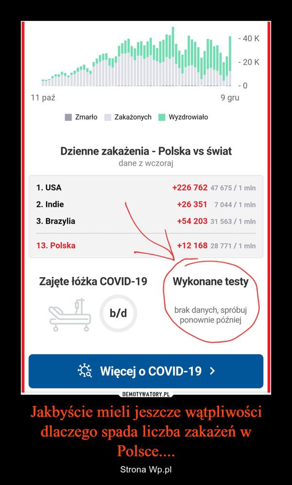 Jakbyście mieli jeszcze wątpliwości dlaczego spada liczba zakażeń w Polsce.... – Strona Wp.pl